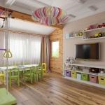 дизайн интерьера для детей